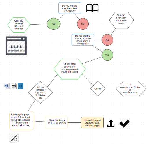 custom_page_flow_chart